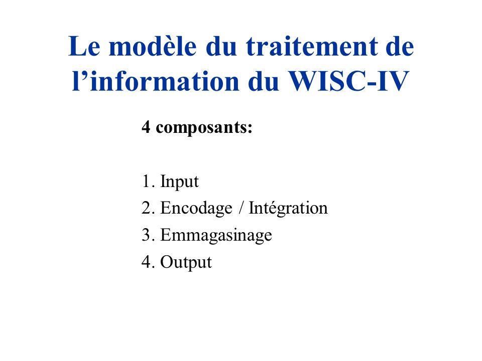 Le modèle du traitement de l'information du WISC-IV