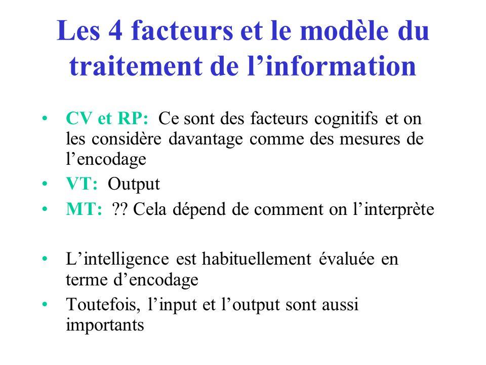 Les 4 facteurs et le modèle du traitement de l'information