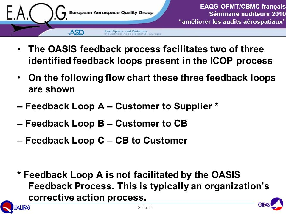 The OASIS feedback process facilitates two of three identified feedback loops present in the ICOP process