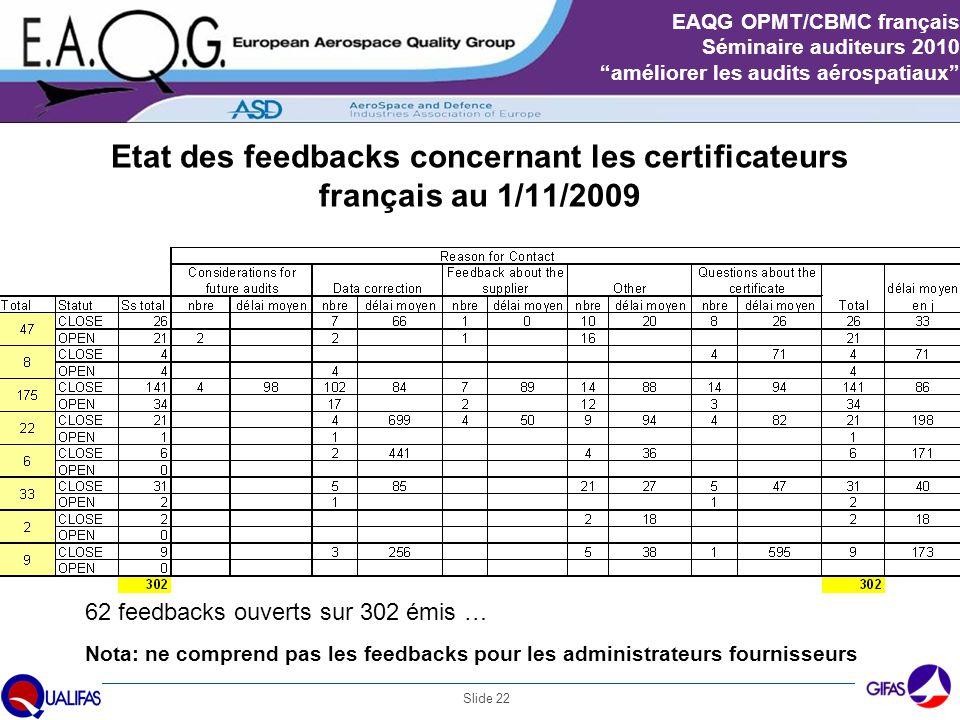 Etat des feedbacks concernant les certificateurs français au 1/11/2009