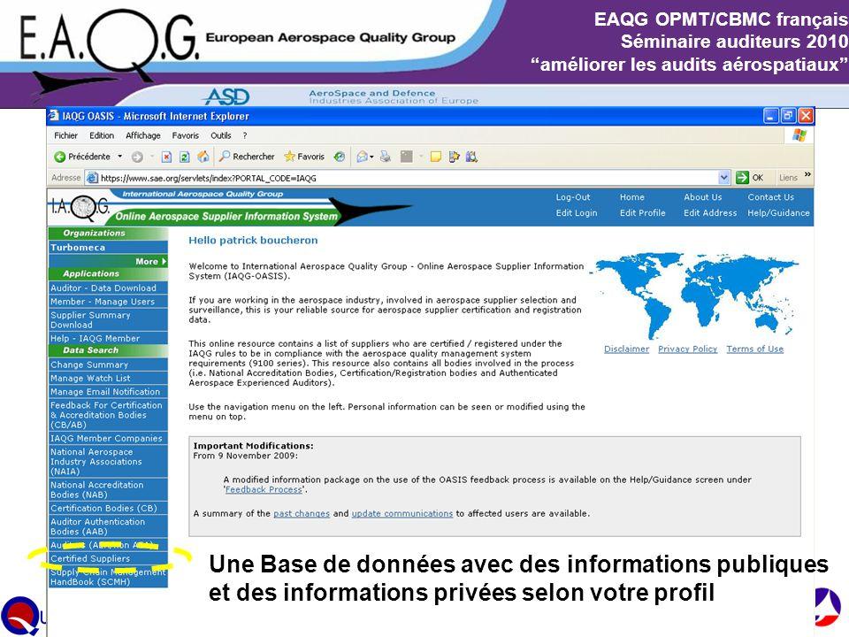 Une Base de données avec des informations publiques et des informations privées selon votre profil