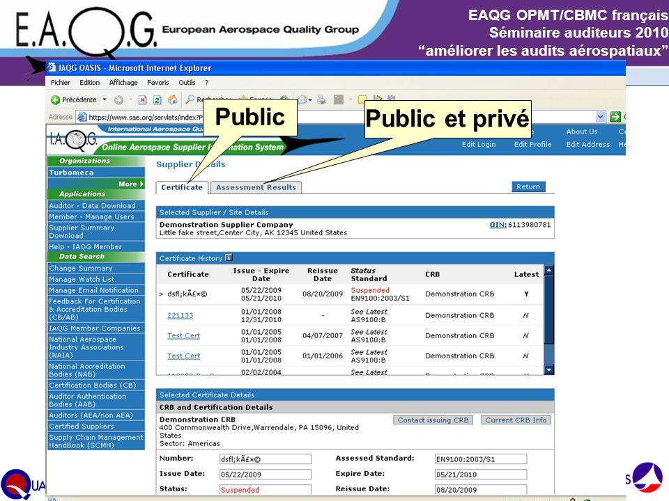 Public Public et privé