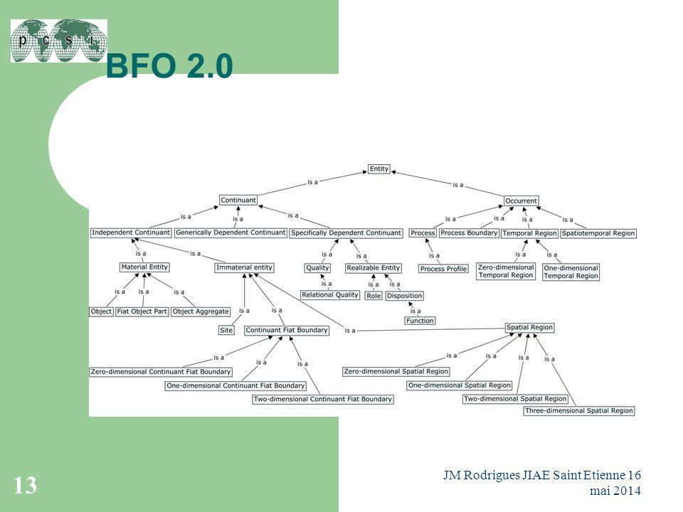 BFO 2.0 JM Rodrigues JIAE Saint Etienne 16 mai 2014