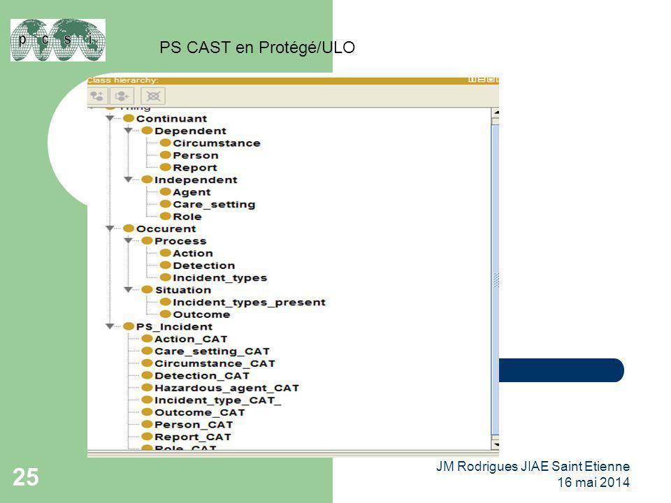 PS CAST en Protégé/ULO JM Rodrigues JIAE Saint Etienne 16 mai 2014