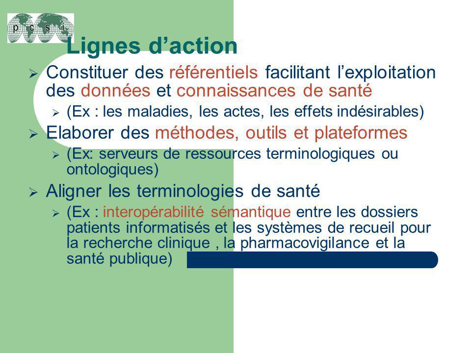 Lignes d'action Constituer des référentiels facilitant l'exploitation des données et connaissances de santé.