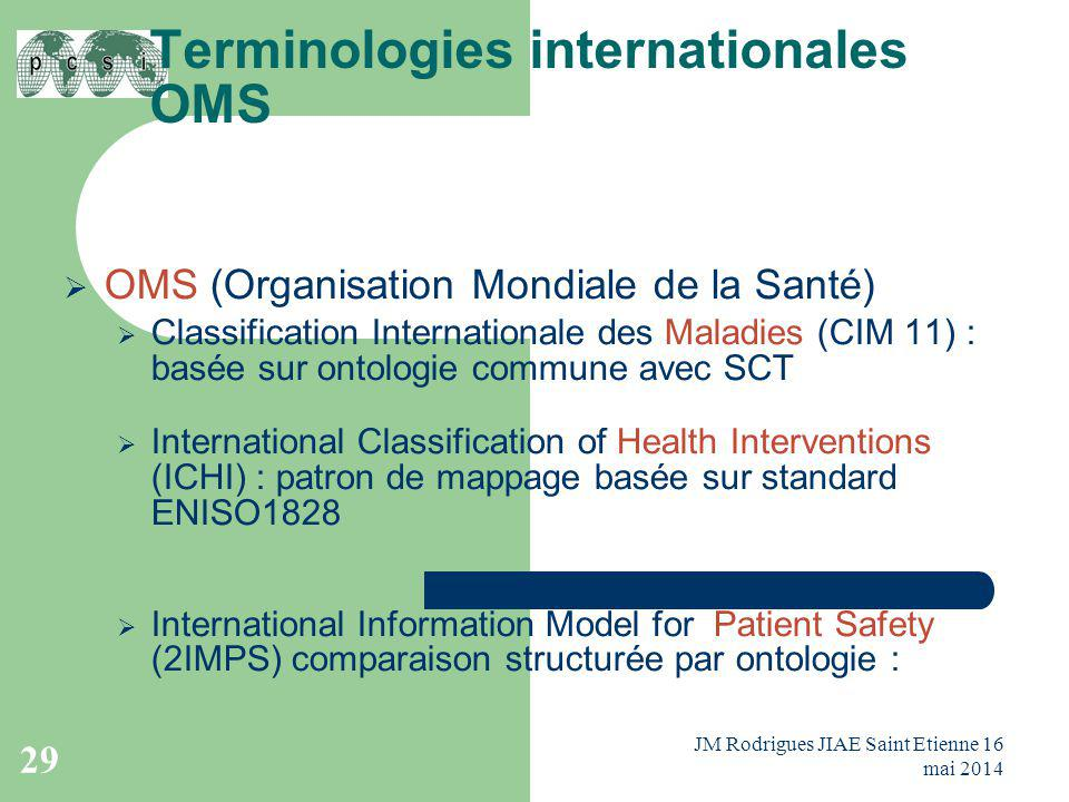 Terminologies internationales OMS
