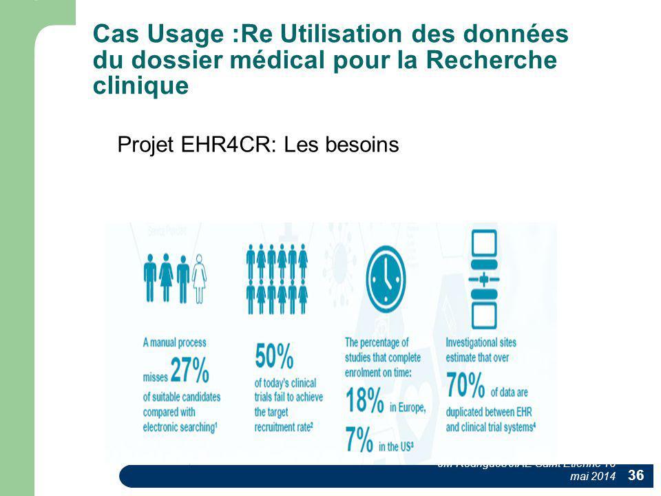 Projet EHR4CR: Les besoins