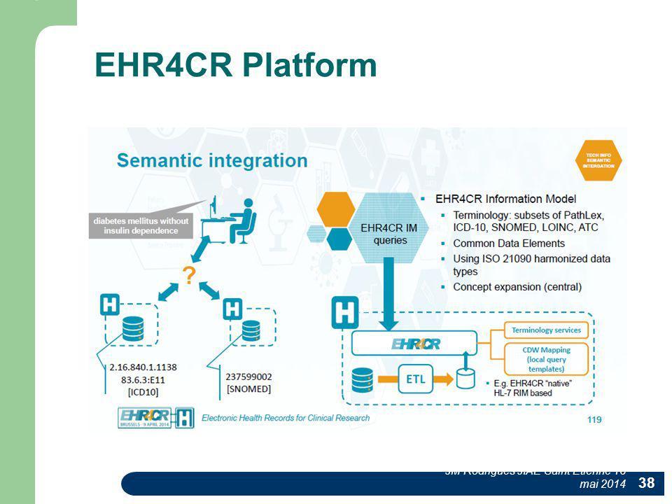 EHR4CR Platform JM Rodrigues JIAE Saint Etienne 16 mai 2014
