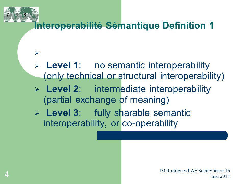 Interoperabilité Sémantique Definition 1