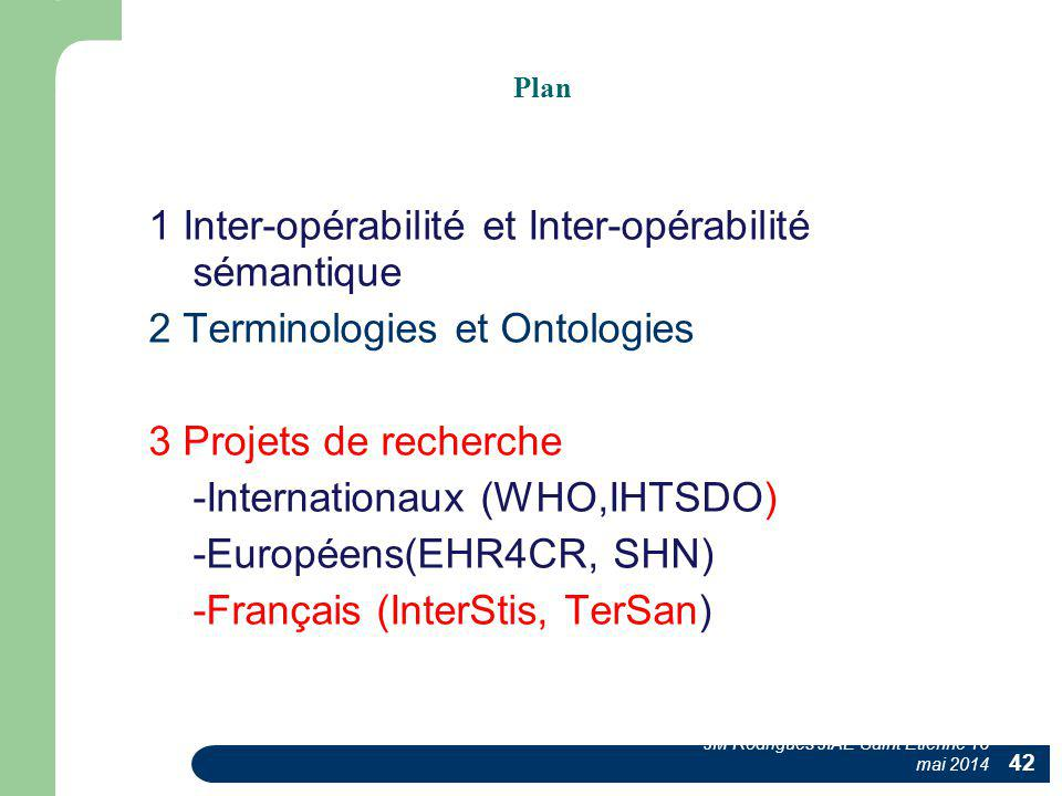 1 Inter-opérabilité et Inter-opérabilité sémantique