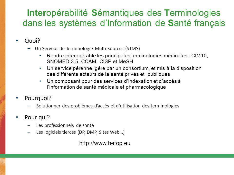 Interopérabilité Sémantiques des Terminologies dans les systèmes d'Information de Santé français