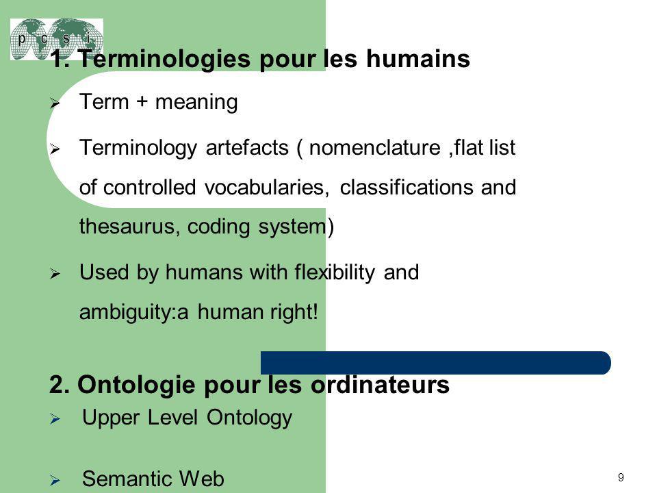 1. Terminologies pour les humains