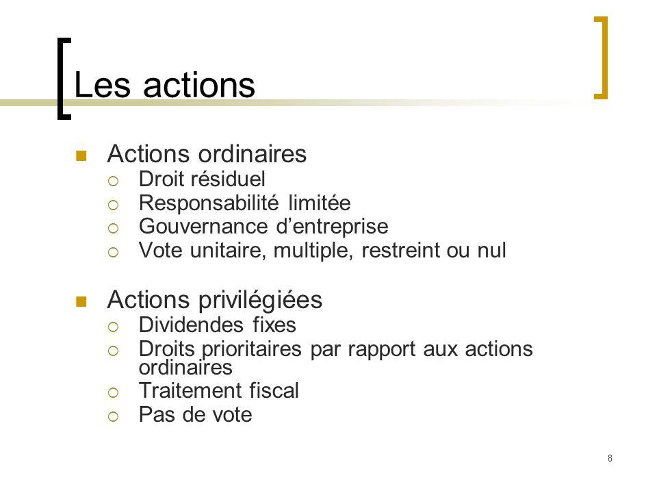 Les actions Actions ordinaires Actions privilégiées Droit résiduel