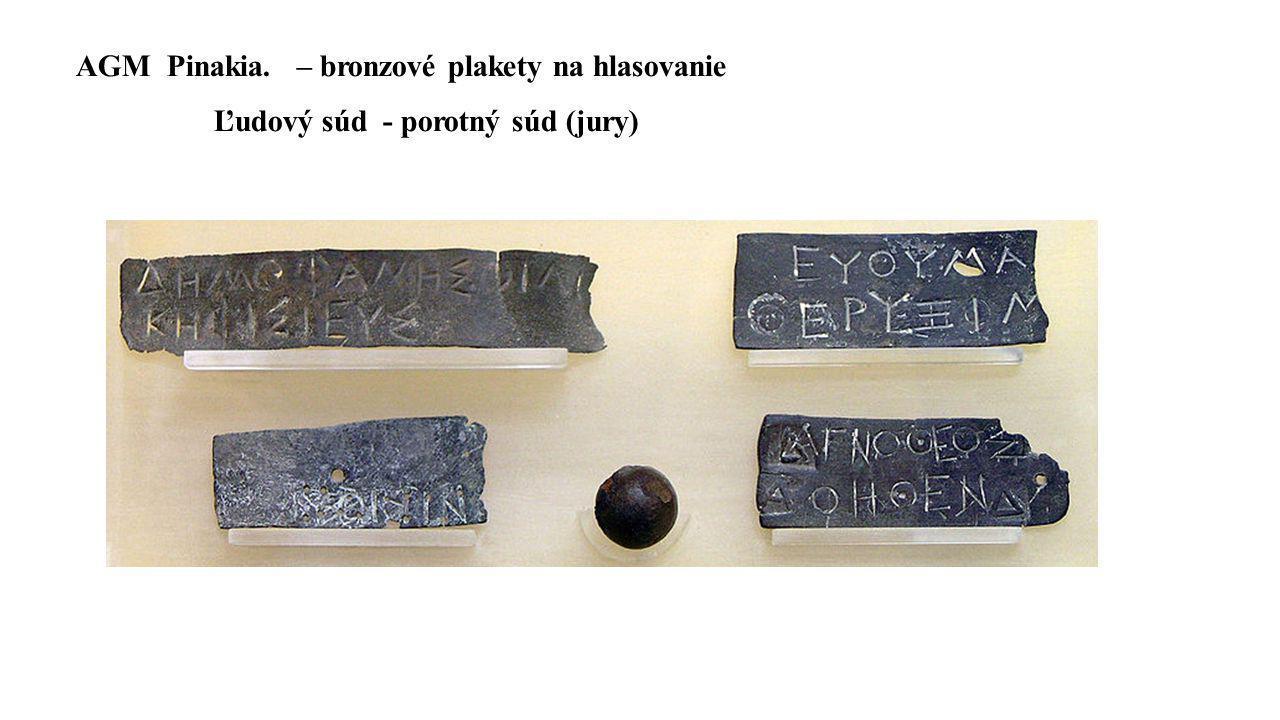 AGM Pinakia. – bronzové plakety na hlasovanie