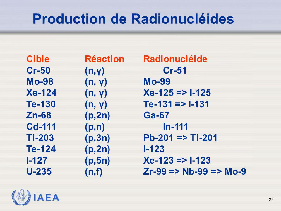 Production de Radionucléides
