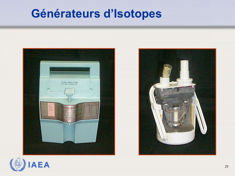 Générateurs d'Isotopes