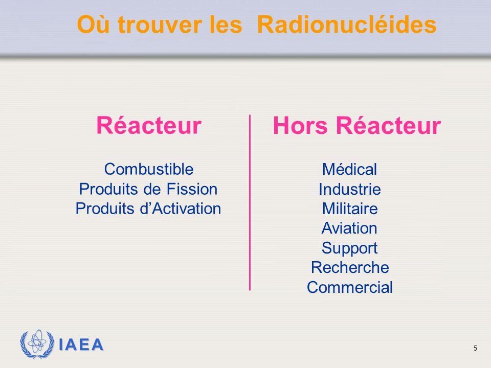 Où trouver les Radionucléides