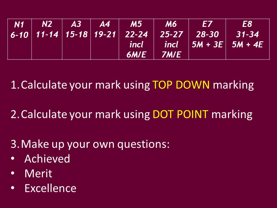 Calculate your mark using TOP DOWN marking