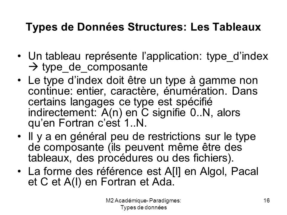 Types de Données Structures: Les Tableaux