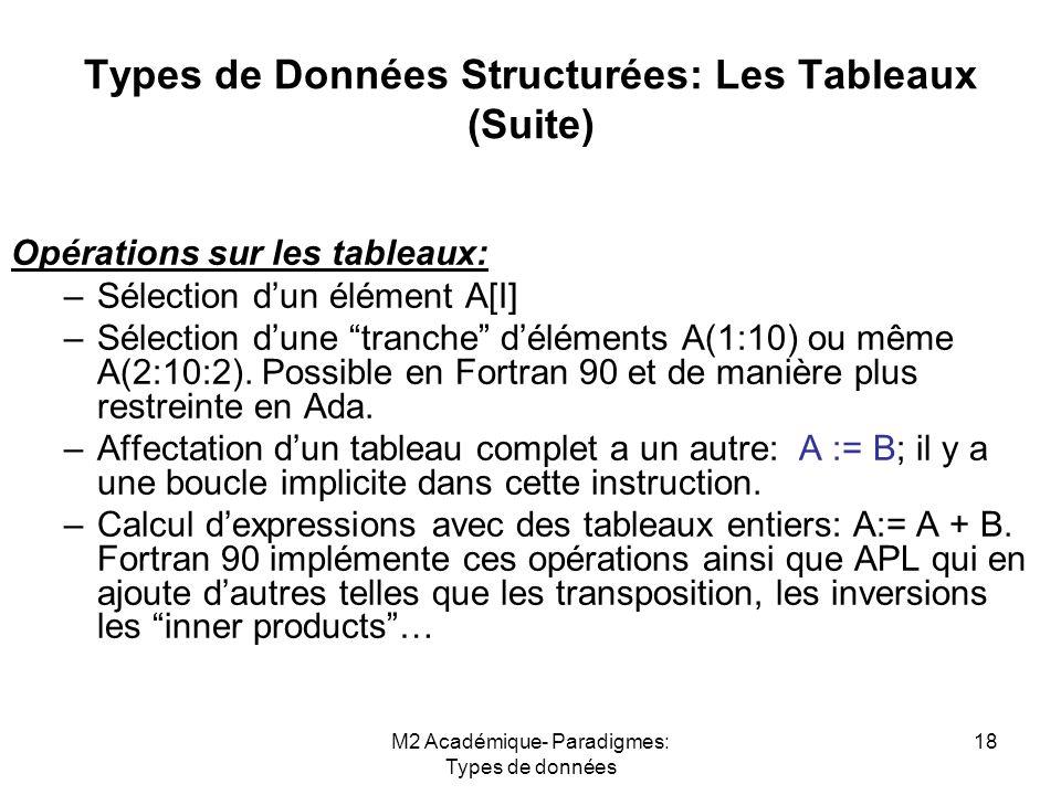 Types de Données Structurées: Les Tableaux (Suite)