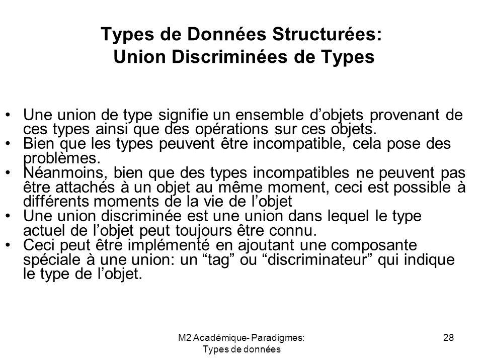 Types de Données Structurées: Union Discriminées de Types