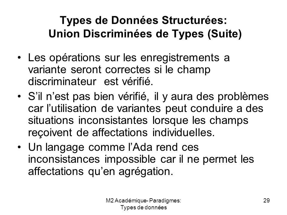 Types de Données Structurées: Union Discriminées de Types (Suite)