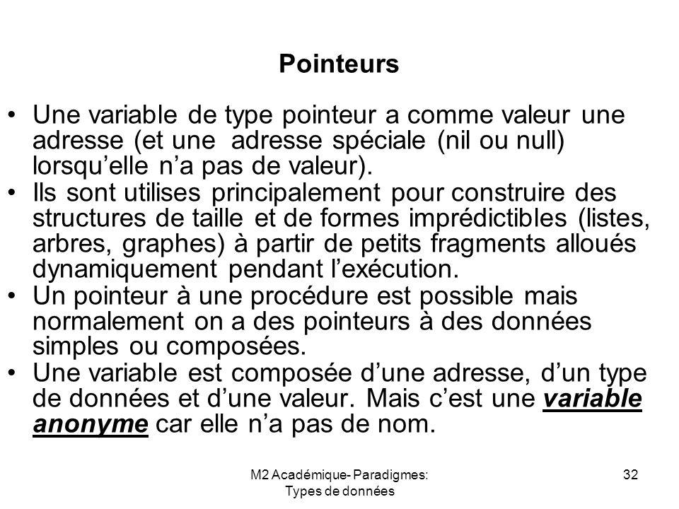 M2 Académique- Paradigmes: Types de données