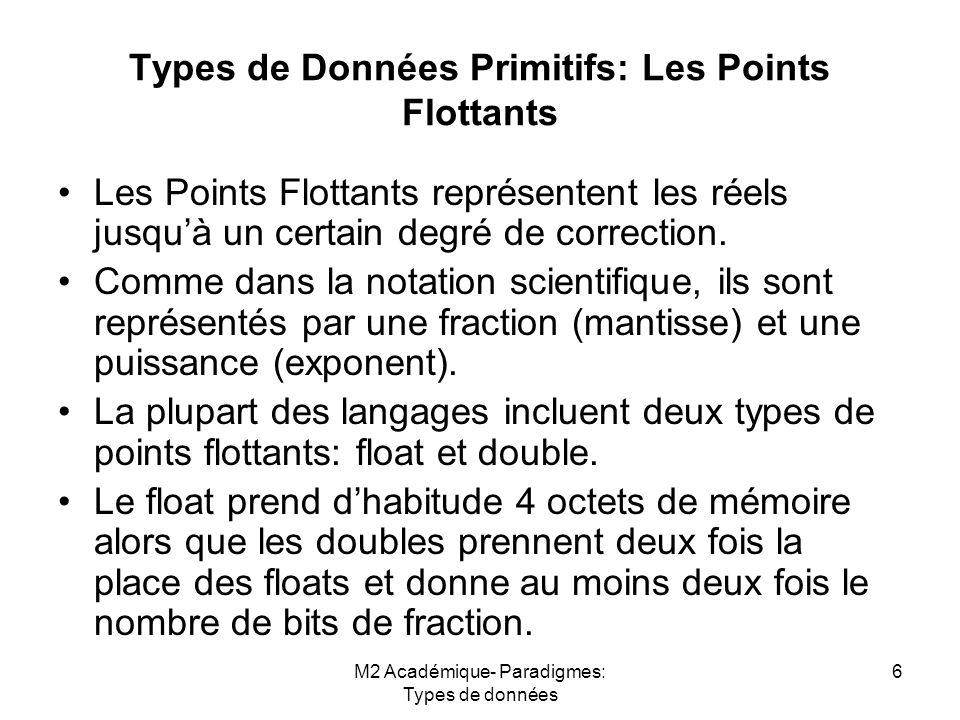 Types de Données Primitifs: Les Points Flottants