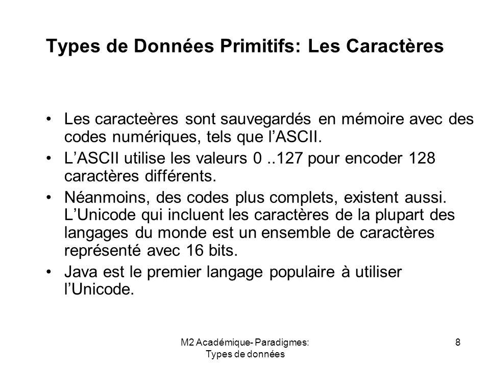 Types de Données Primitifs: Les Caractères