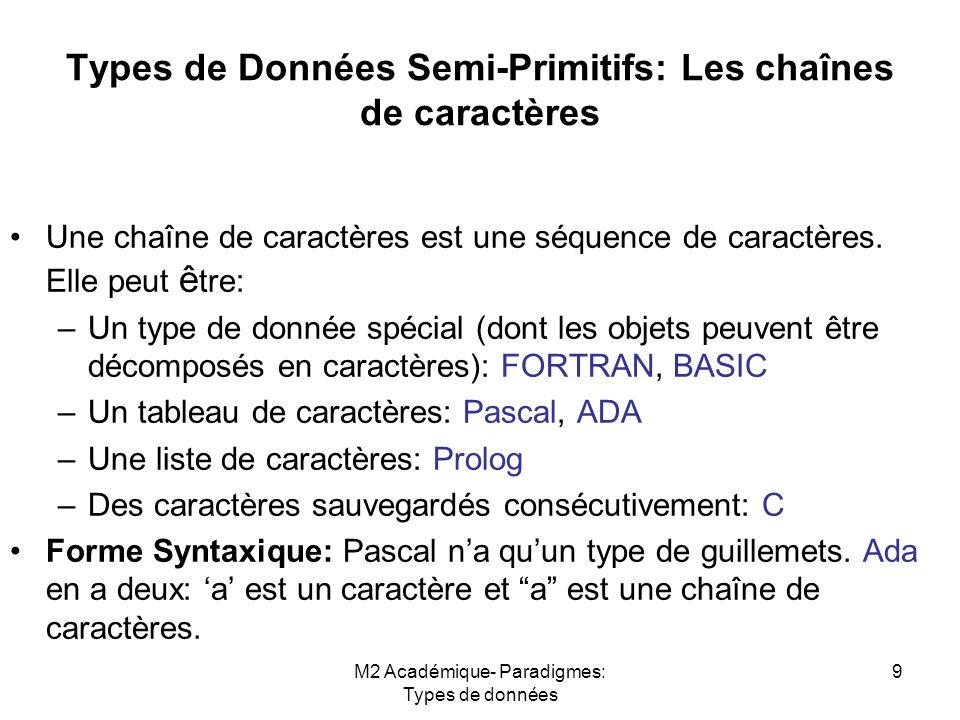 Types de Données Semi-Primitifs: Les chaînes de caractères