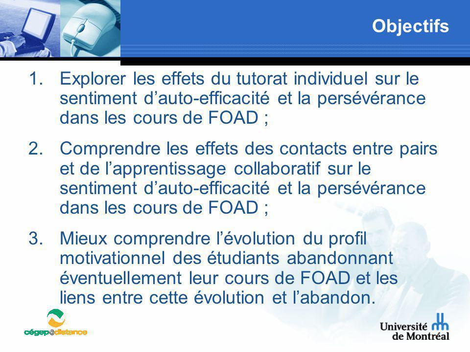 Objectifs Explorer les effets du tutorat individuel sur le sentiment d'auto-efficacité et la persévérance dans les cours de FOAD ;