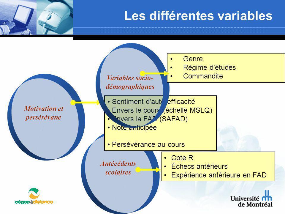 Les différentes variables