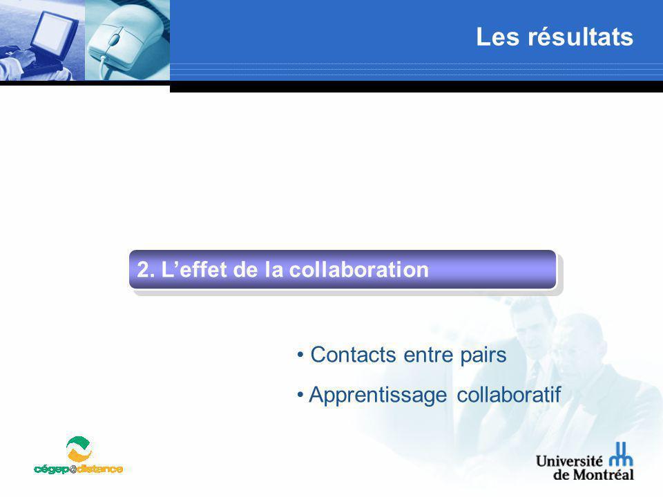 Les résultats 2. L'effet de la collaboration Contacts entre pairs