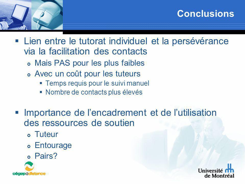 Conclusions Lien entre le tutorat individuel et la persévérance via la facilitation des contacts. Mais PAS pour les plus faibles.