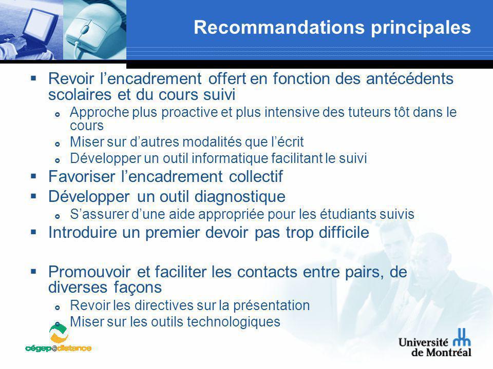 Recommandations principales