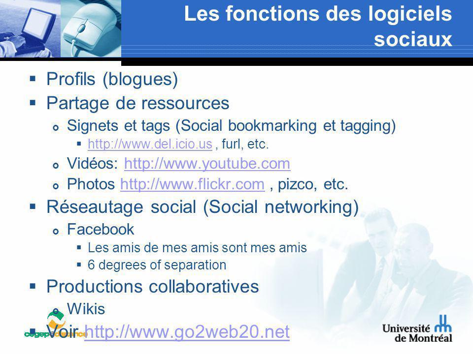 Les fonctions des logiciels sociaux