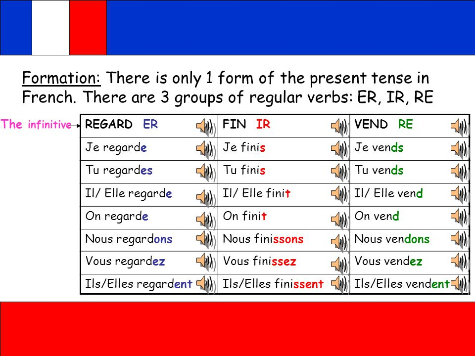 Formation: There is only 1 form of the present tense in French