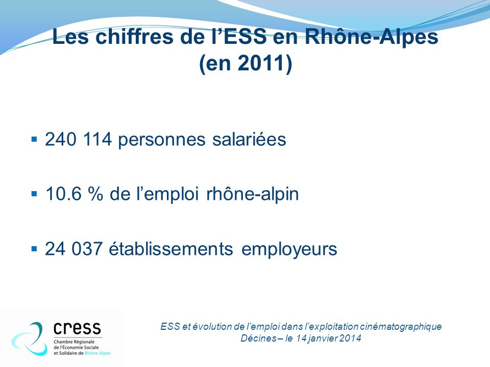 Les chiffres de l'ESS en Rhône-Alpes (en 2011)
