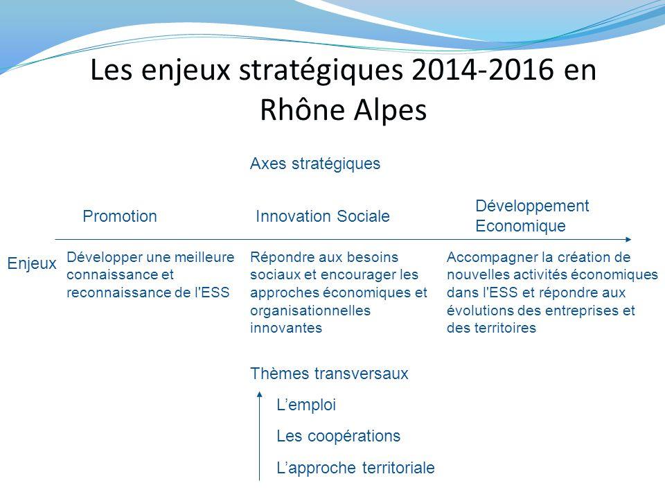 Les enjeux stratégiques 2014-2016 en Rhône Alpes