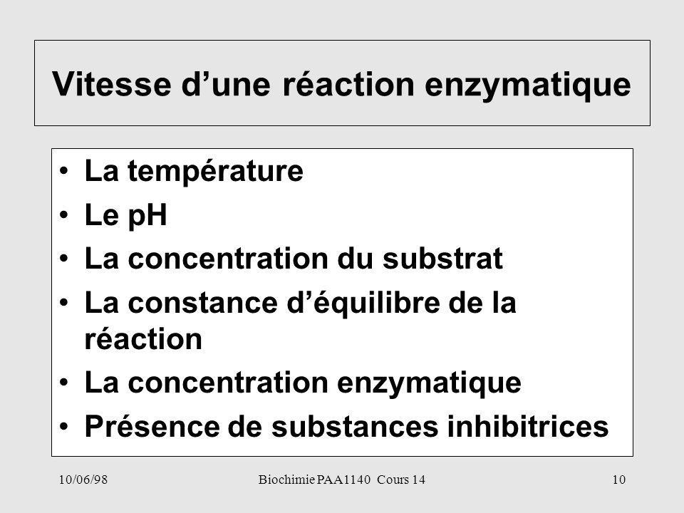 Vitesse d'une réaction enzymatique