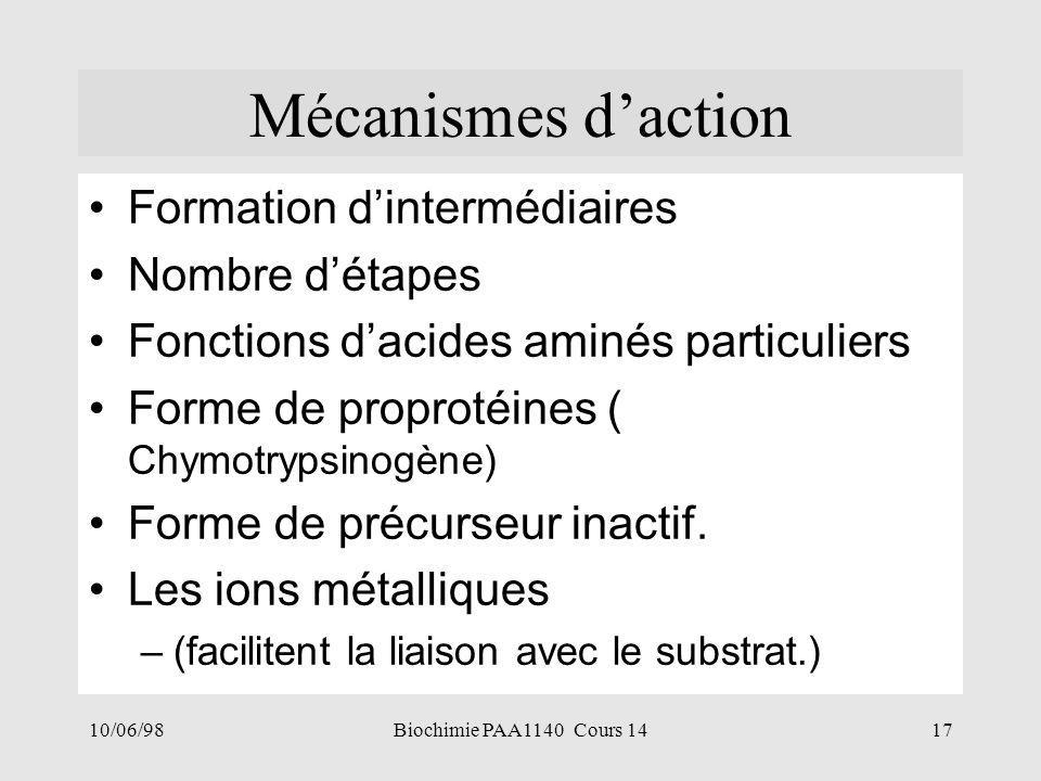 Mécanismes d'action Formation d'intermédiaires Nombre d'étapes