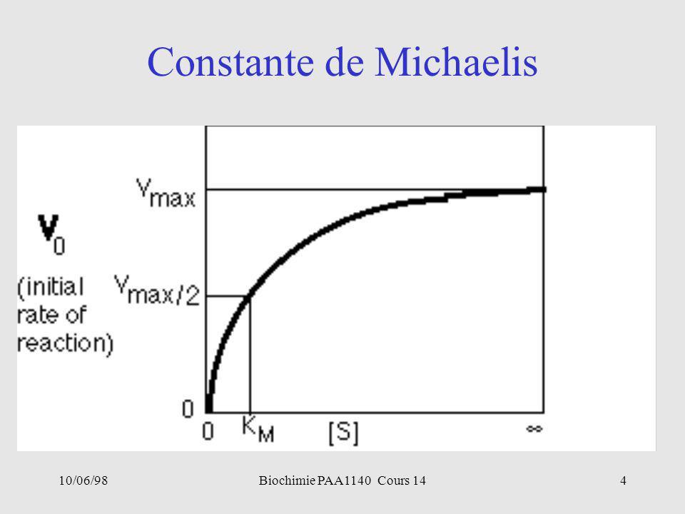 Constante de Michaelis