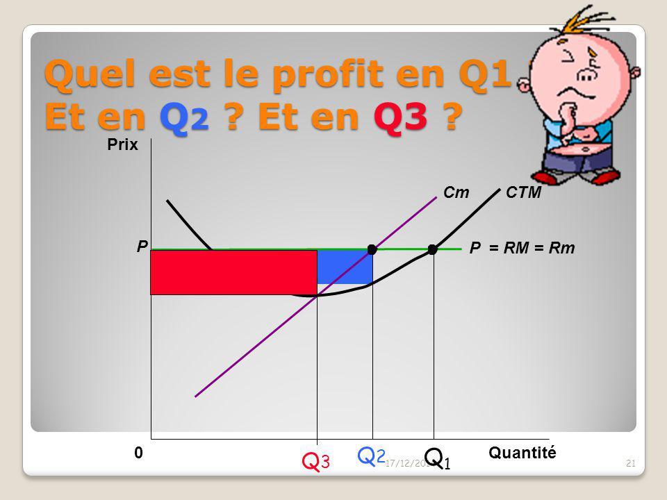 Quel est le profit en Q1 Et en Q2 Et en Q3