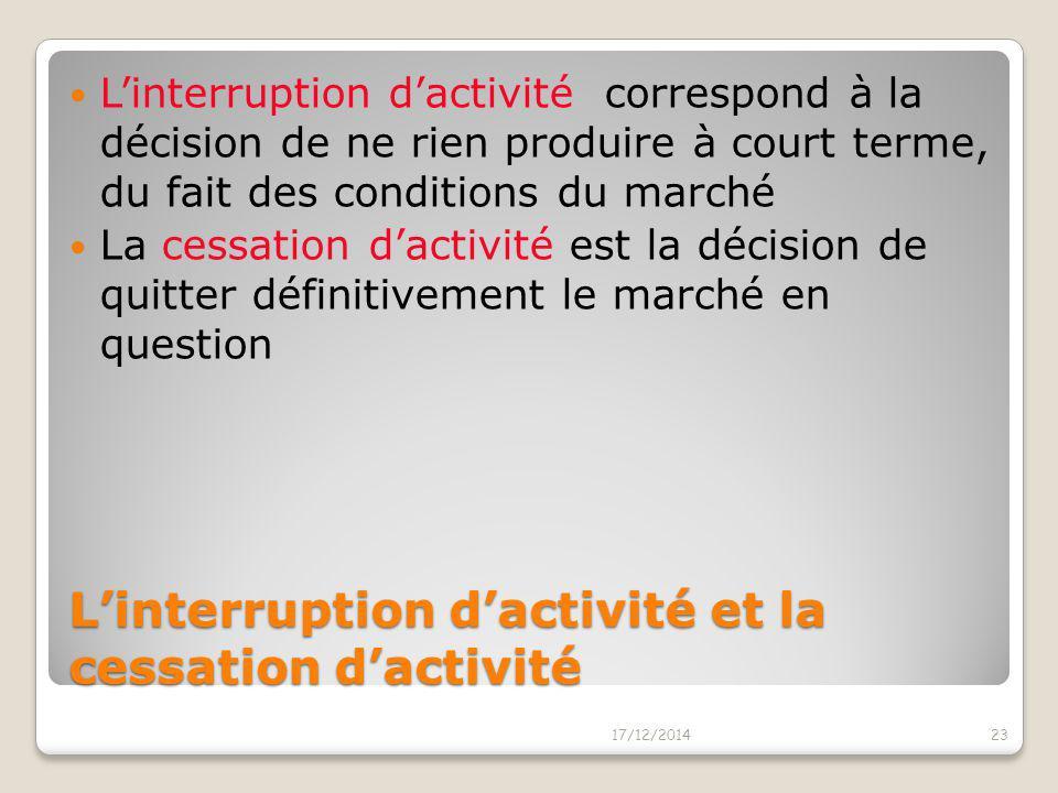 L'interruption d'activité et la cessation d'activité