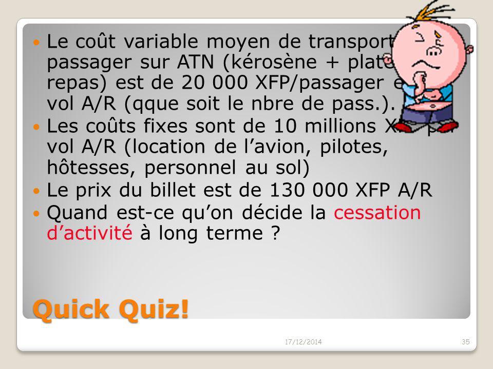 Le coût variable moyen de transporter un passager sur ATN (kérosène + plateau repas) est de 20 000 XFP/passager et par vol A/R (qque soit le nbre de pass.).