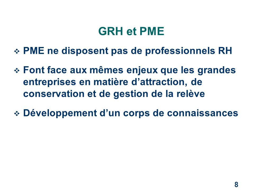 GRH et PME PME ne disposent pas de professionnels RH