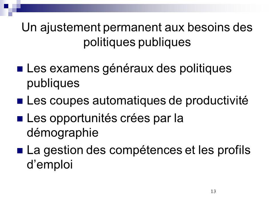 Un ajustement permanent aux besoins des politiques publiques