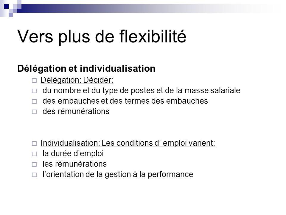 Vers plus de flexibilité