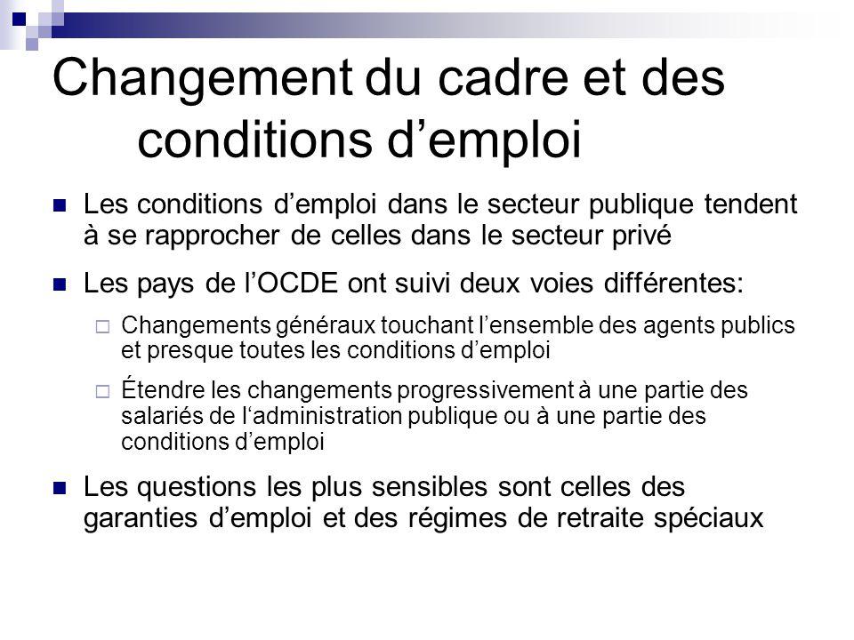 Changement du cadre et des conditions d'emploi
