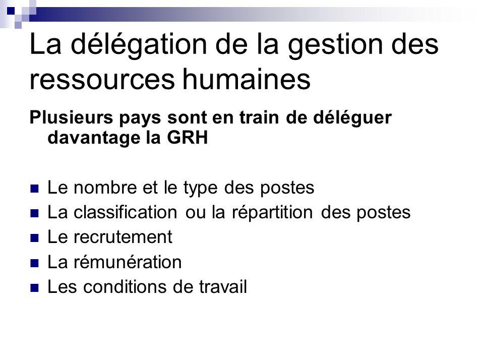 La délégation de la gestion des ressources humaines